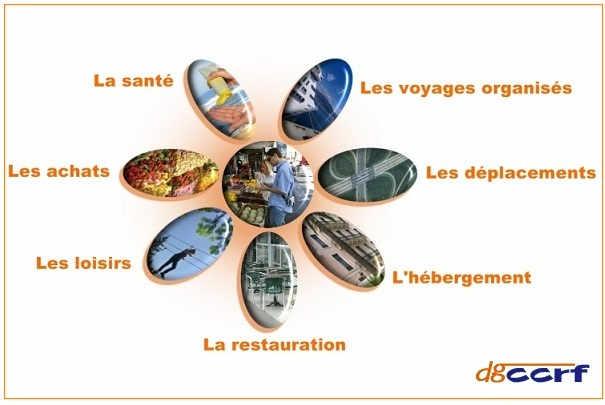 dgccrf_guide_des_vacances_2010