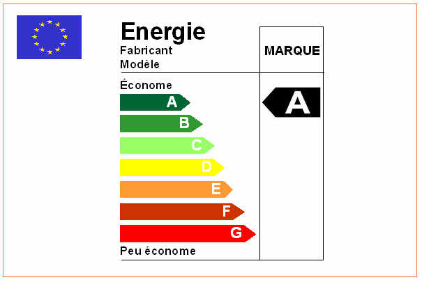 classes_etiquettes_energetiques_televiseurs