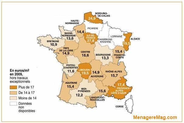 montant_charges_coproprietes_par_region_france