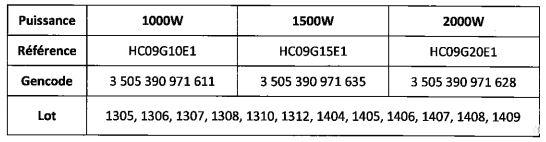 references-radiateurs-a-inertie-ceramique